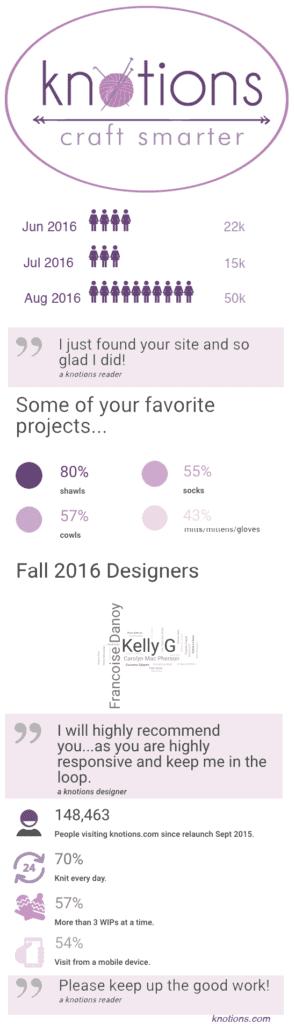 infographic-sept16