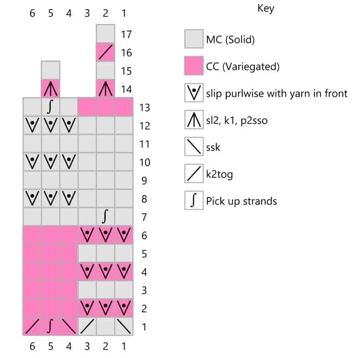 Chart-2-Maqureau-Hat