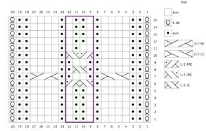Priory Chart
