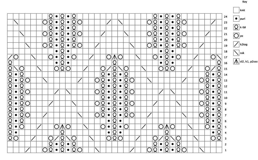 Sidhe-Beret-Chart