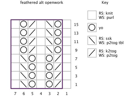 alt-openwork-chart