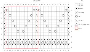 Liilia Chart C