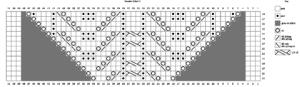 Tiveden Chart 1