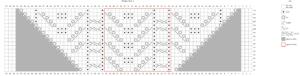 Tiveden Chart 3