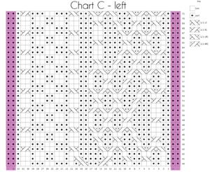 chart-C-left