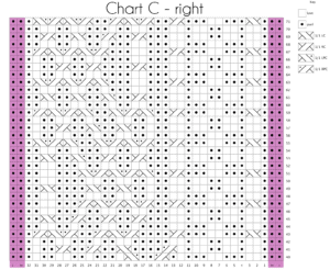 chart-C-right
