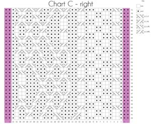 chart-C-right