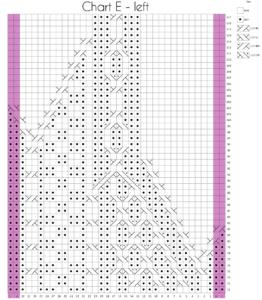 chart-E-left