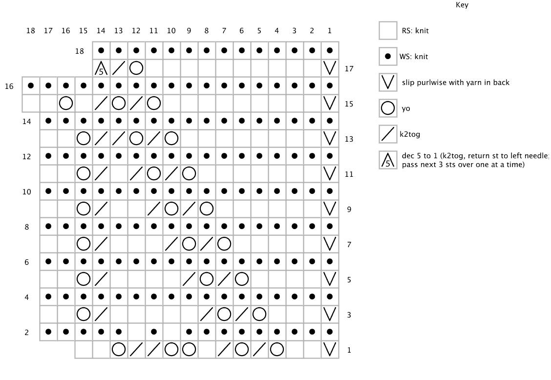 fern-lace