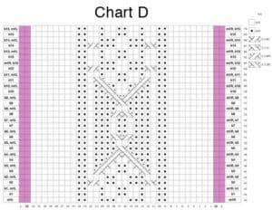 chart-d