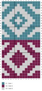 chart_geode-ruby-cowl