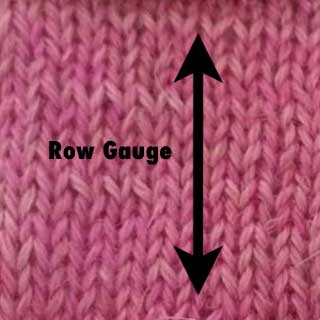 When Row Gauge Matters and How to Address It