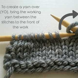 Lace Knitting 101