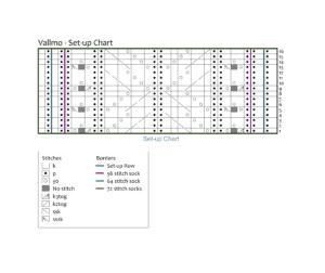 Setup chart - Vallmo: knotions.com