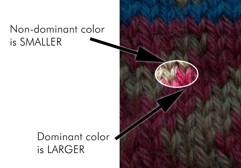 Highlighting the dominant versus non-dominant color.